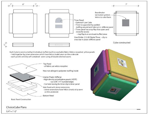 Case study research rationale image 4